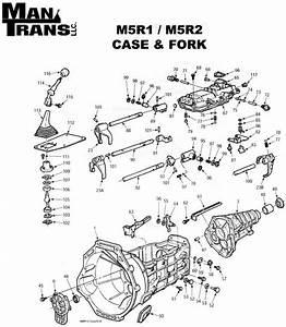 1999 F150 Manual