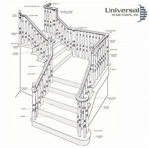 Trim  Molding  U0026 Staircases