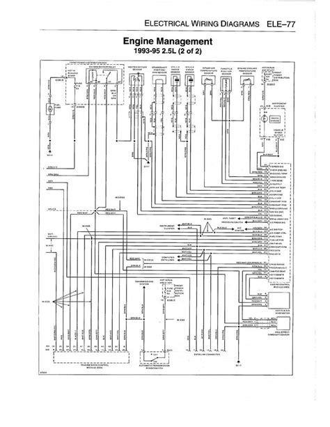 yamaha apex wiring diagram yamaha apex fuel relay location yamaha free engine