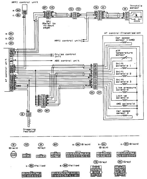 Subaru Legacy Wiring Diagram Camizu