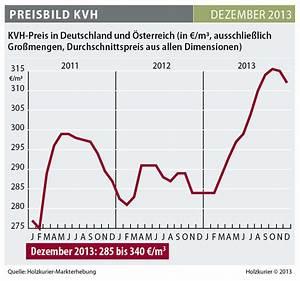 Kvh Holz Preise Pro M3 : kvh preis etwas runter ~ A.2002-acura-tl-radio.info Haus und Dekorationen