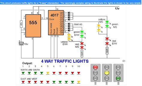 Electrical Electronics Engineering Simple Way