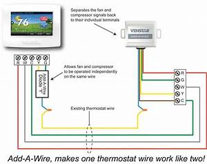 Thermostat Wiring Diagram 4 Wire