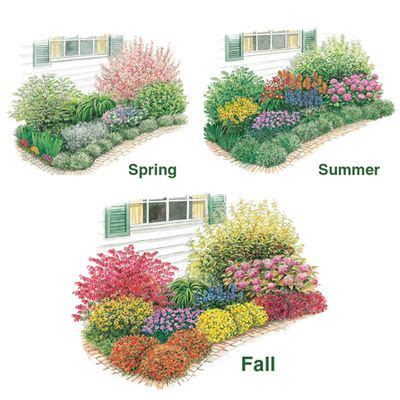 all season garden plan three season of beauty garden garden ideas pinterest
