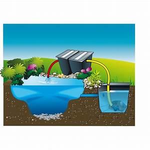 Filtre Bassin Exterieur : pompe powermax ubbink pour filtre et cascade de bassin ~ Melissatoandfro.com Idées de Décoration