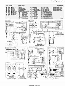 Renault Ac Wiring Diagram  Renault Midlum Repair Manual