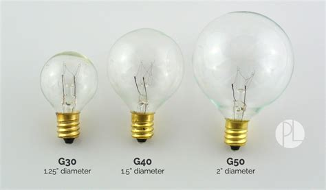 bulb socket size comparison guide partylights