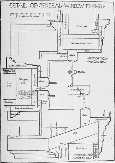 Schedules. Analysis Of Carpenter Work