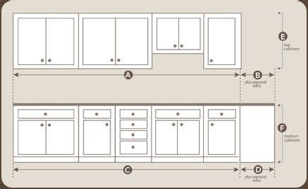 measure rust oleum cabinet transformations  revolutionary kitchen transformation
