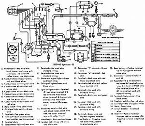 Wiring Diagram For 1972 Sportster  U2013 Readingrat Net