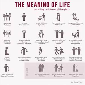 The Meaning of Life according to different Philosophers ...