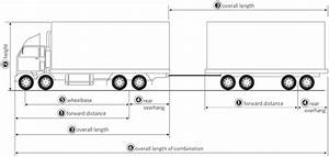 Vehicle Dimensions And Mass