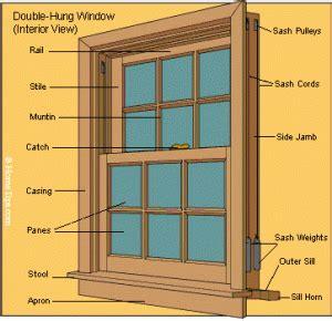 andersen casement window parts diagram  buenavistacom