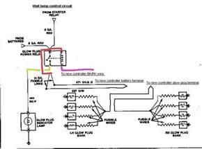 similiar diesel motor diagram keywords glow plug wiring diagram further 7 3 powerstroke engine wiring diagram