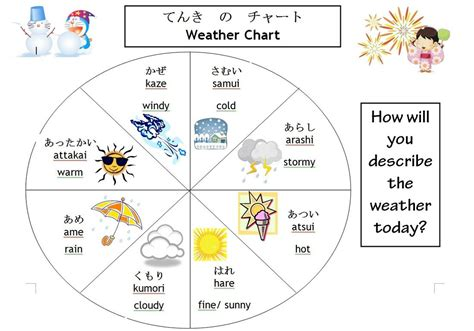 japanese lote worksheets image result for japanese weather worksheets japanese