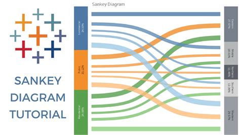 sankey diagram tableau youtube