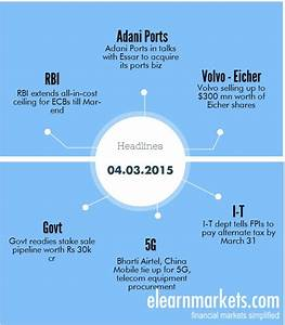 Morning Market Glimpse 13.03.2015 - Elearnmarkets ...