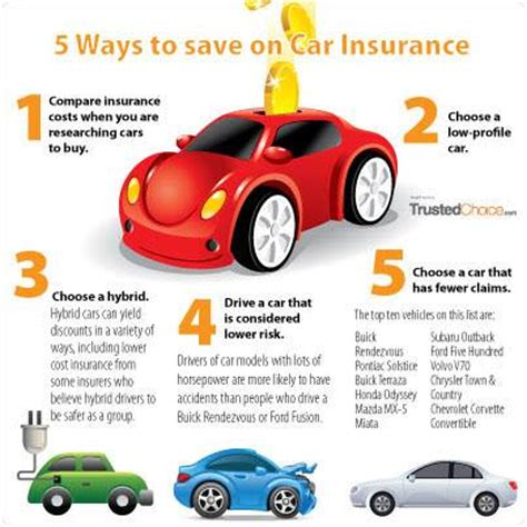 18 Luxury The Best Car Insurance Discounts To Save Money