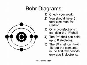 28 How To Draw A Bohr Diagram
