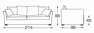 comment bien choisir son canape toutes les reponses With dimension canapé 3 places
