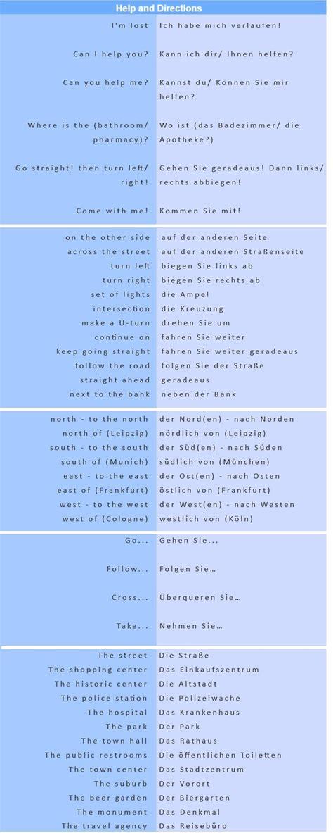 Best 25+ Learn German Ideas On Pinterest  German Language, German Language Learning And Deutsch