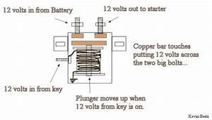 Murray Lawn Mower Solenoid Wiring Diagram