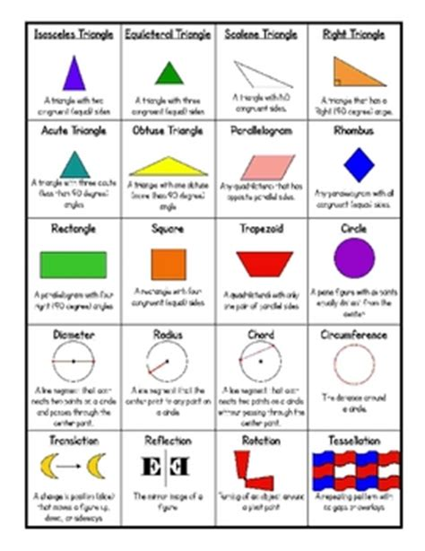 geometry vocabulary reference pages intermediate grades