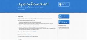 12 Best Jquery Chart Plugins