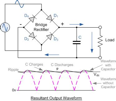 Why Rectified Voltage Boosts After Adding Capacitor