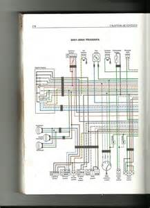 honda rincon wiring diagram honda wiring diagrams