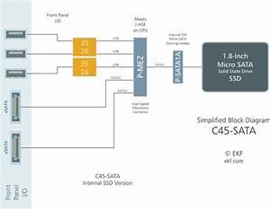 Ekf Compactpci Cpu Boards  C45