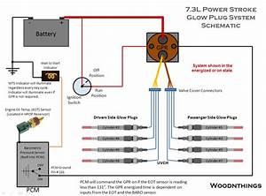 Glow Plug System