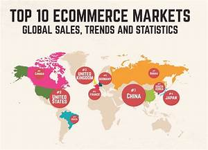 2015 eCommerce Trends, Sales and Global Statistics
