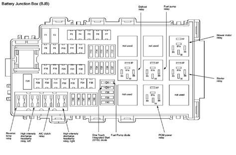 ford fusion fuse diagram ricks  auto repair