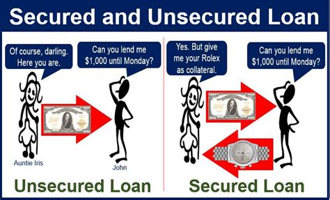 What Is A Secured Loan? Definition And Meaning