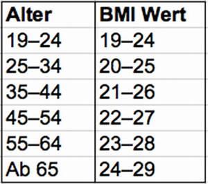Bmi Berechnen Alter : warum der body mass index bmi berholt ist ~ Themetempest.com Abrechnung
