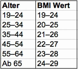 Bmi Mann Berechnen : warum der body mass index bmi berholt ist ~ Themetempest.com Abrechnung