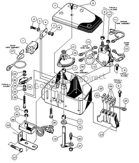 Club Car Precedent Electric Golf Cart Wiring Diagram