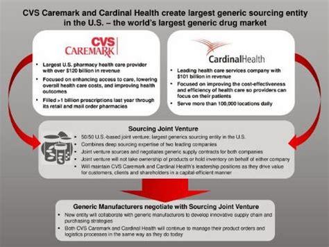 Caremark Pharmacy Help Desk by Cvs Caremark Pharmacy Help Desk Number Desk Design Ideas