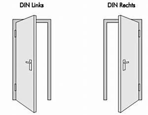 Türen Din Rechts : ffnungsrichtung bauwiki ~ A.2002-acura-tl-radio.info Haus und Dekorationen
