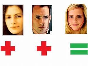 Julia Roberts & Tom Hanks=Emma Watson | face shapes 101
