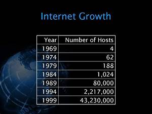 The Internet Overview An Introduction To
