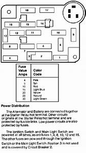 Solved  1993 Ford Aerostar Fuse Layout Diagram
