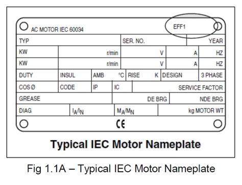 Electric Motor Specs by Electric Motor Nameplate Specifications