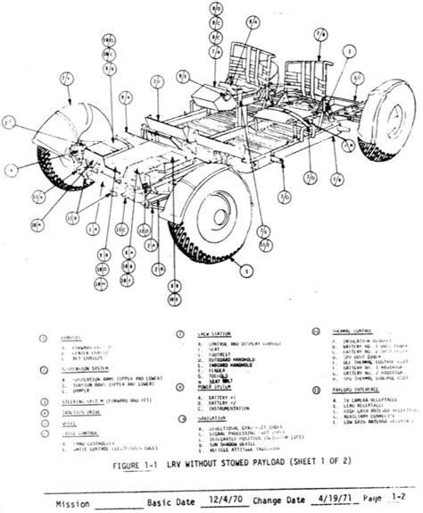 freightliner fl fuse box diagram