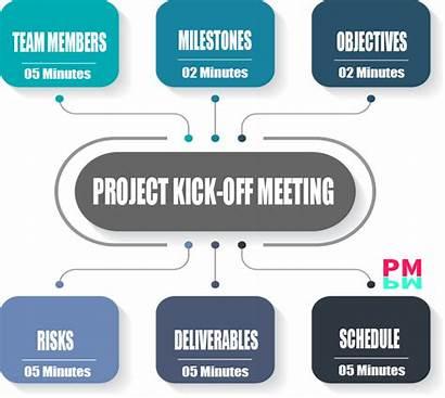 Kick Meeting Project Agenda Kickoff
