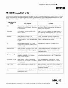 virtual activity selection grid cindy huggett With facilitation plan template