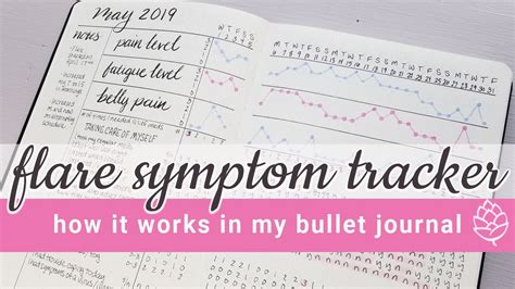 chronic pain journal template chart designs template