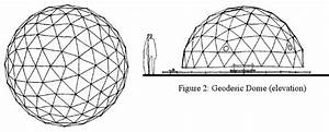 Geodesic Dome  Elevation