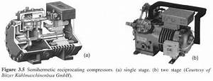 Semihermetic Compressors